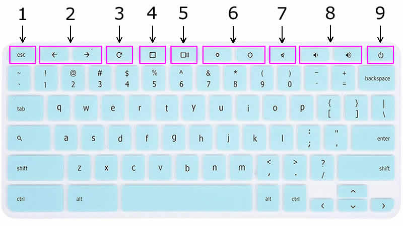 Chromebook keyboard shortcuts and touchpad controls